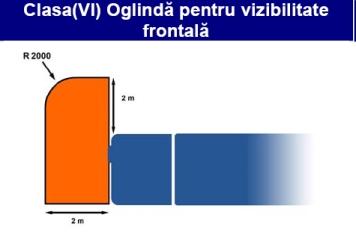 Oglinda pentru Vizibilitate Frontala 7356