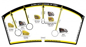 sablon alarma moto xena blocator disc