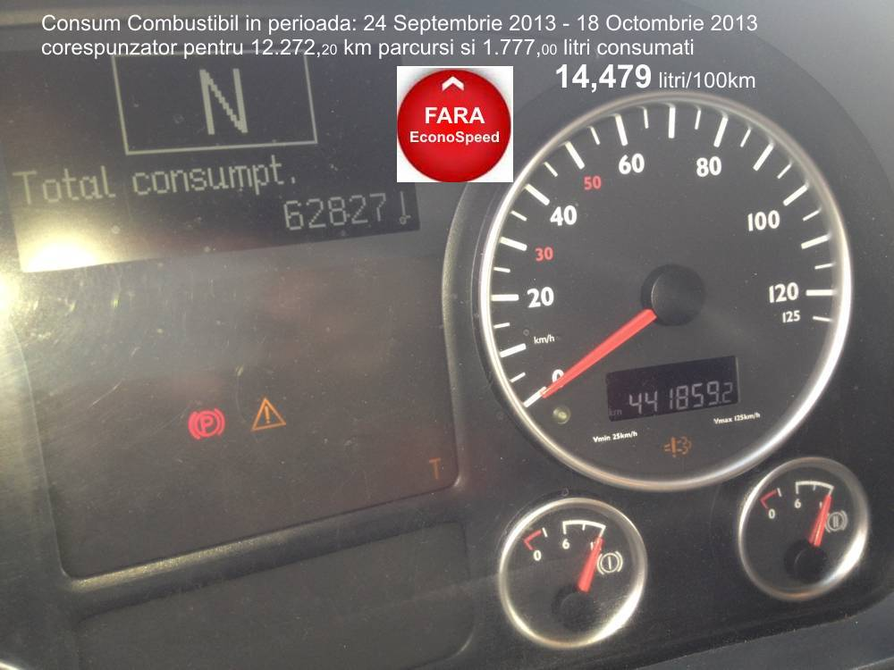 economizor carburant econospeed - test de consum