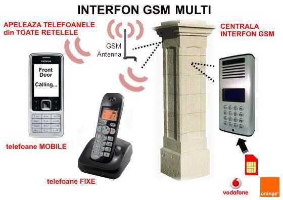 videointerfon gsm multi 750v
